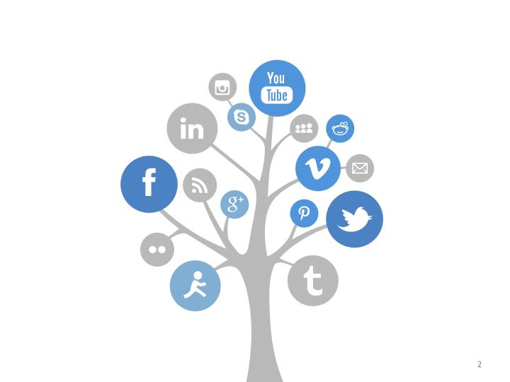 Social Presence Tree